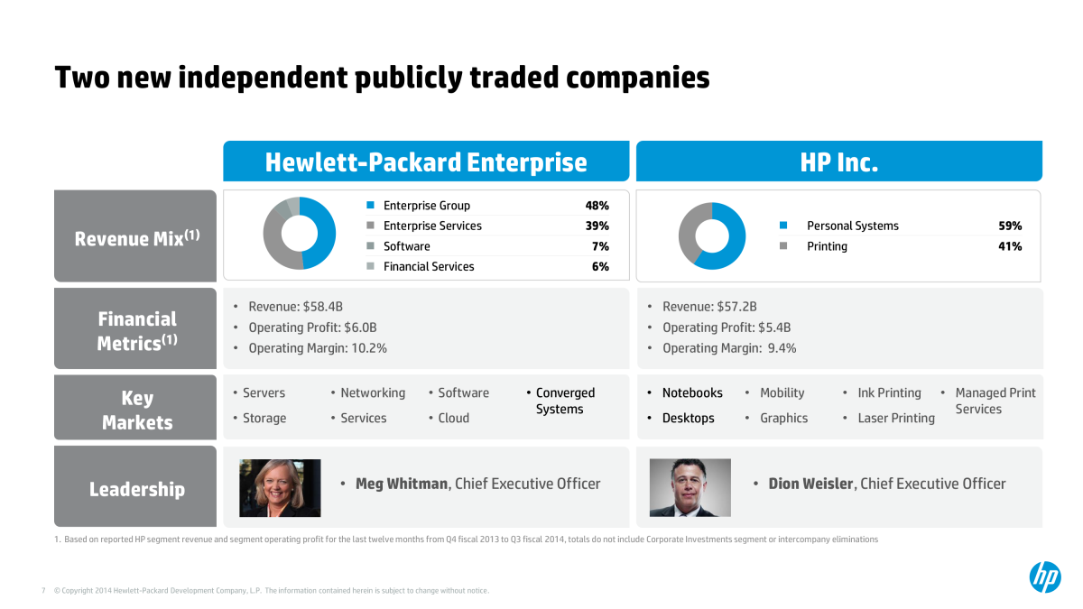 HP_Halves