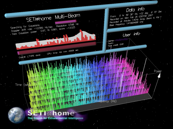 SETI@home_Multi-Beam_screensaver